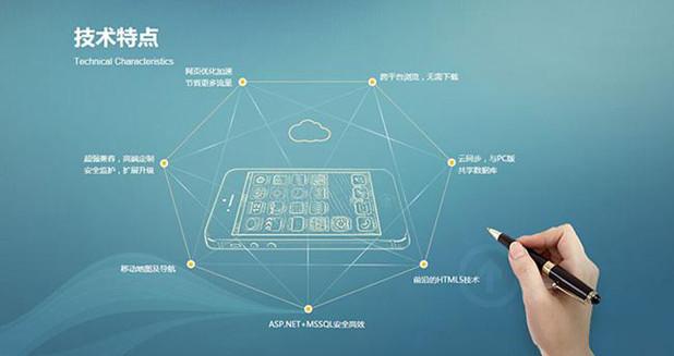 龙8国际欢迎您设计收费标准是由哪些因素决定的